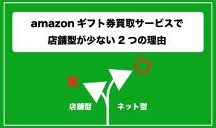 amazonギフト券 買取 店舗